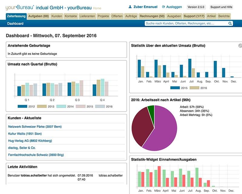 yourBureau - Dashboard, Webbasierte Schweizer Office Lösung